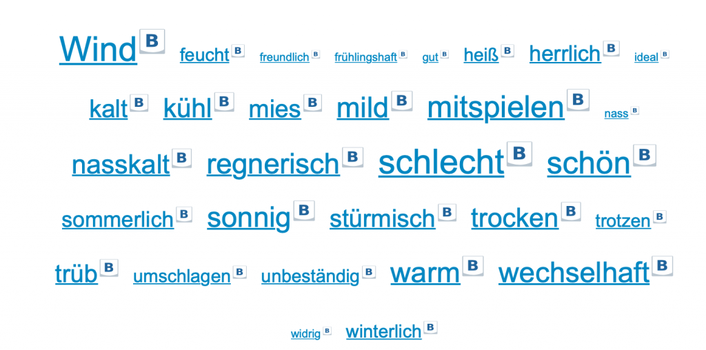 word cloud for the word Wetter. Accessible link provided below.