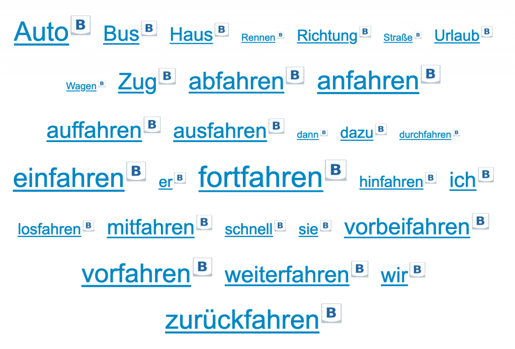 Word cloud for fahren. Accessible link provided below.